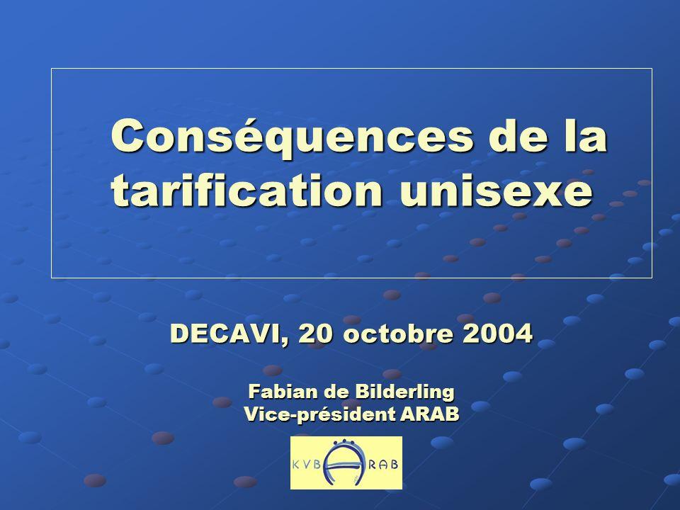 Conséquences de la tarification unisexe DECAVI, 20 octobre 2004 Fabian de Bilderling Vice-président ARAB