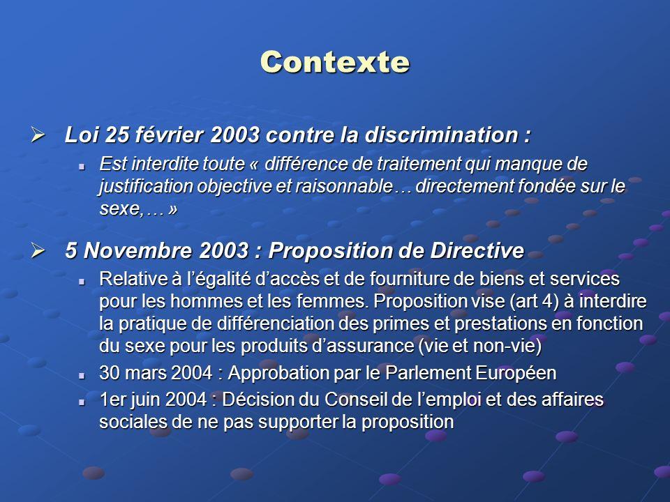 Contexte Loi 25 février 2003 contre la discrimination :