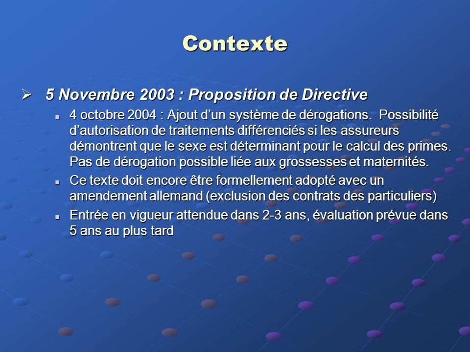 Contexte 5 Novembre 2003 : Proposition de Directive