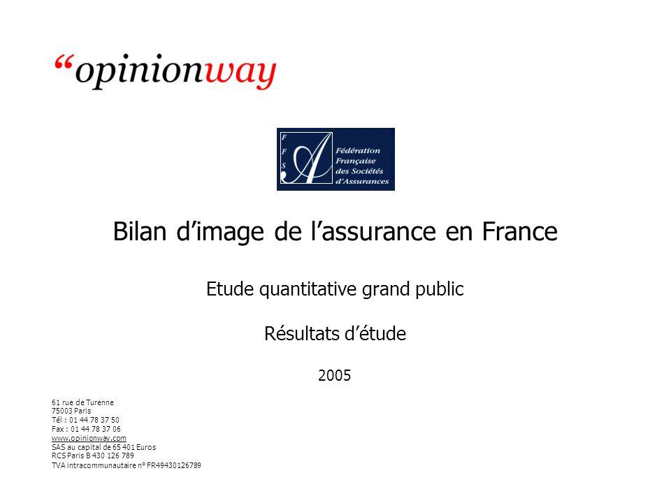 Bilan d'image de l'assurance en France Etude quantitative grand public Résultats d'étude 2005