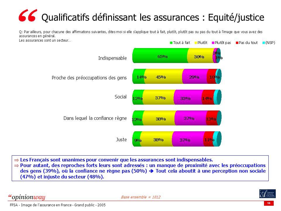 Qualificatifs définissant les assurances : Equité/justice