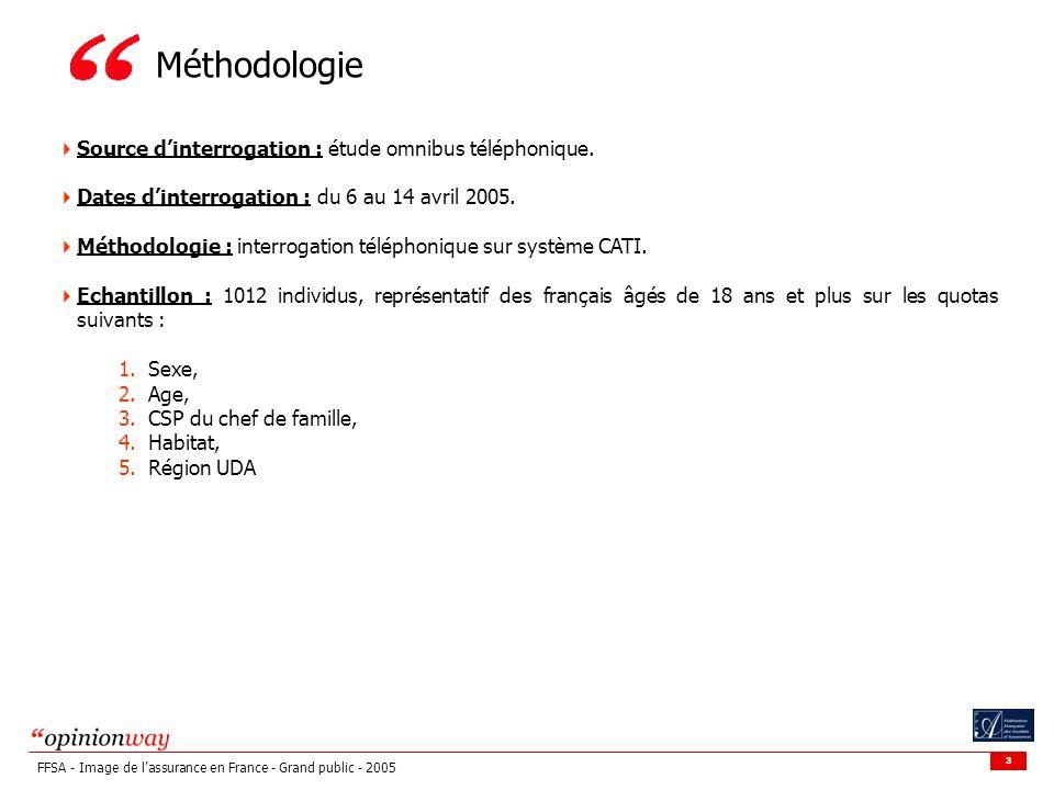 Méthodologie Source d'interrogation : étude omnibus téléphonique.