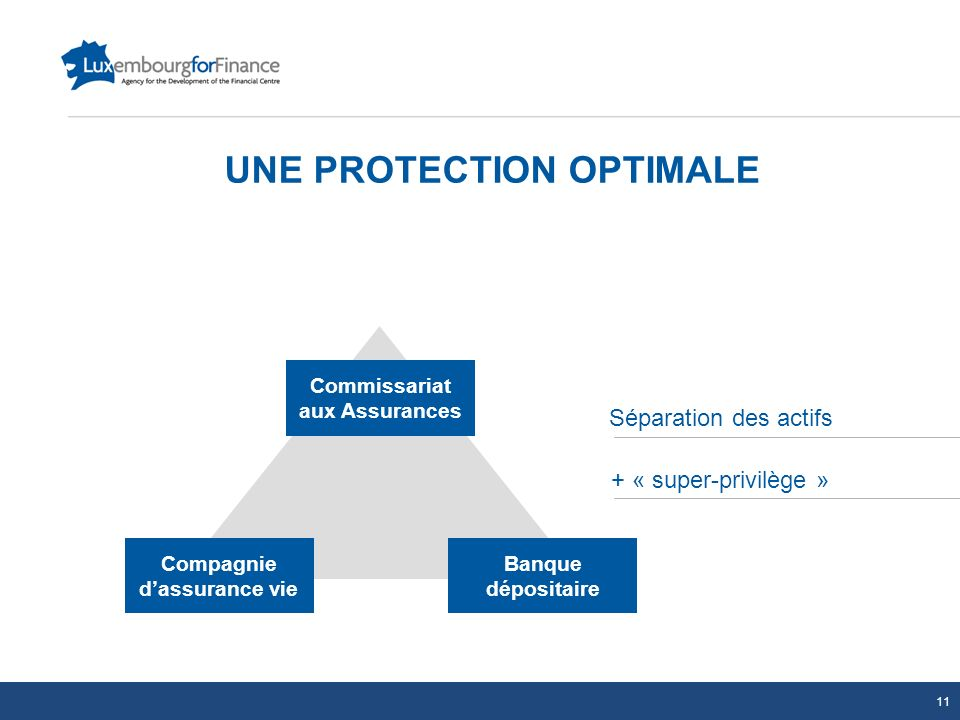 UNE PROTECTION OPTIMALE