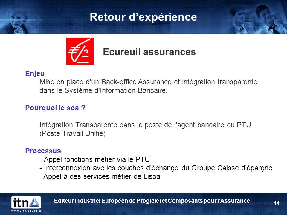 Retour d'expérience Ecureuil assurances Enjeu
