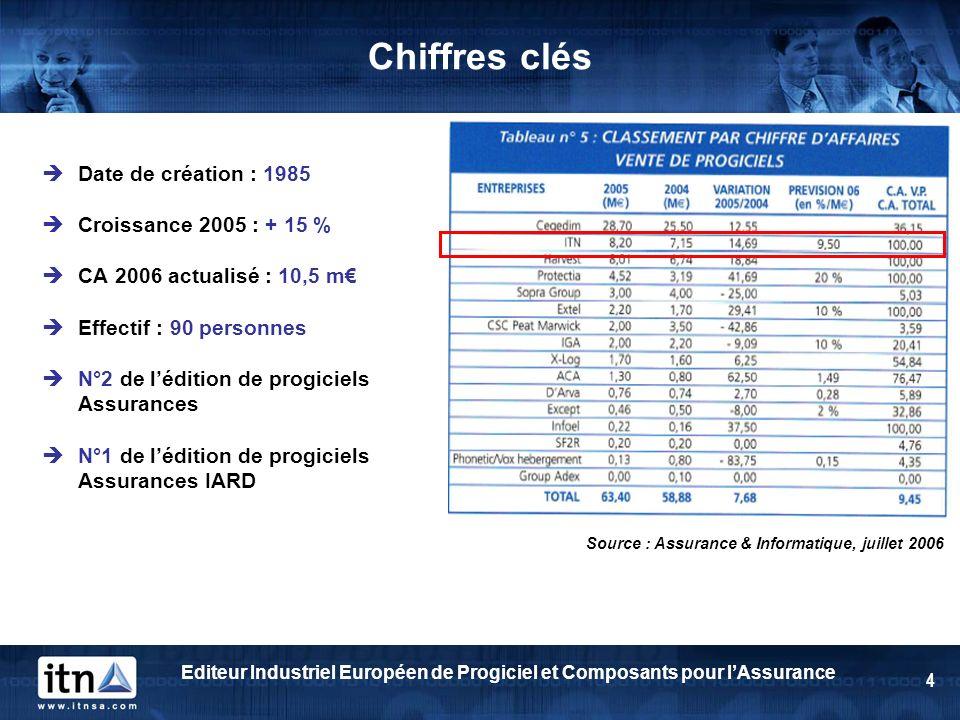 Chiffres clés Date de création : 1985 Croissance 2005 : + 15 %