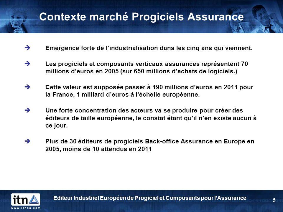 Contexte marché Progiciels Assurance