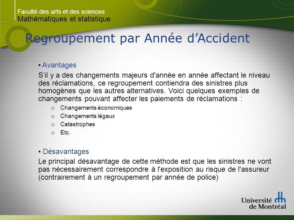 Regroupement par Année d'Accident