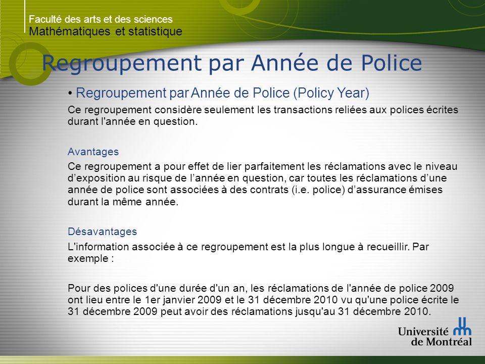 Regroupement par Année de Police