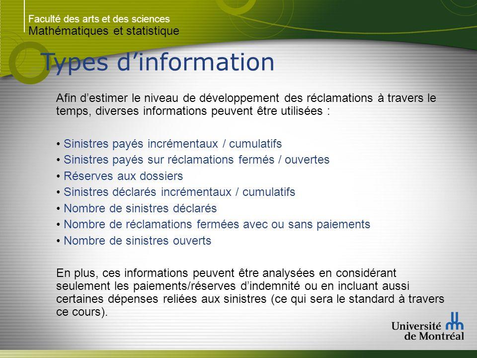 Types d'information Mathématiques et statistique
