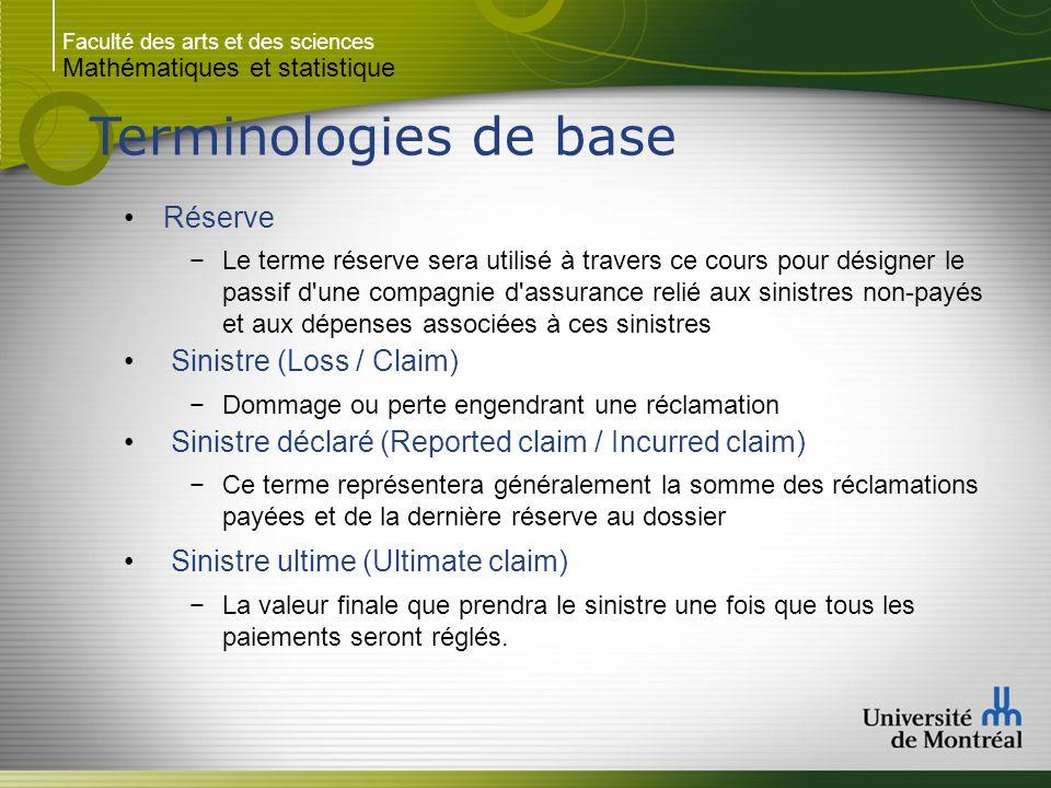 Terminologies de base Réserve Sinistre (Loss / Claim)