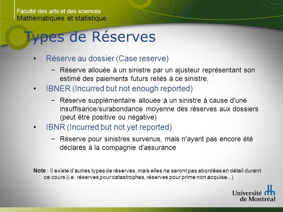 Types de Réserves Réserve au dossier (Case reserve)