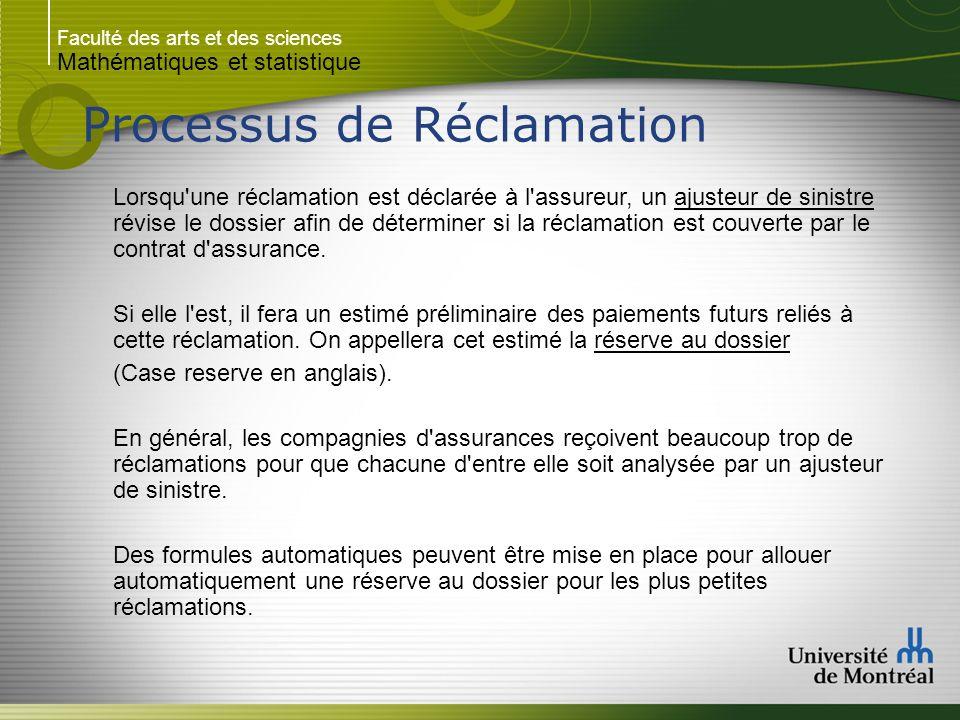 Processus de Réclamation