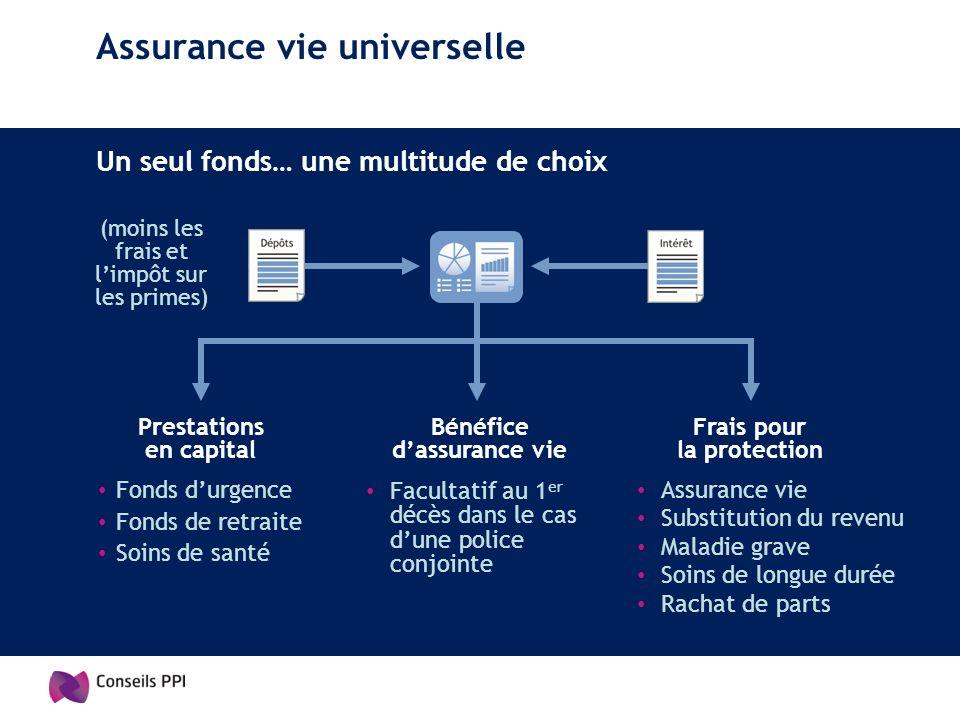 Assurance vie universelle