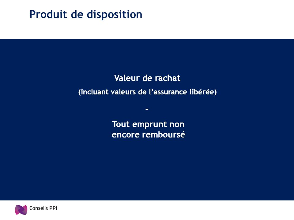 Produit de disposition