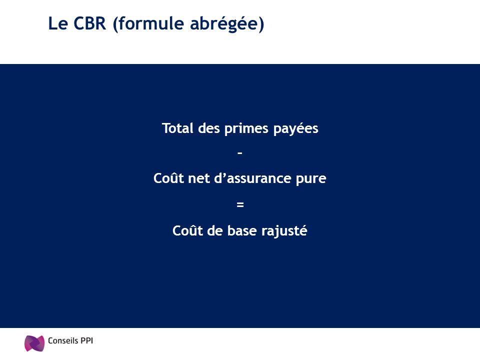 Le CBR (formule abrégée)