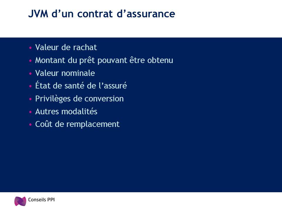 JVM d'un contrat d'assurance