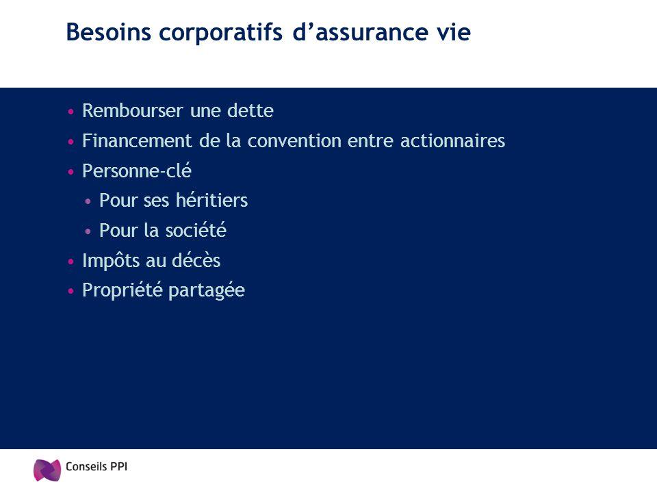 Besoins corporatifs d'assurance vie