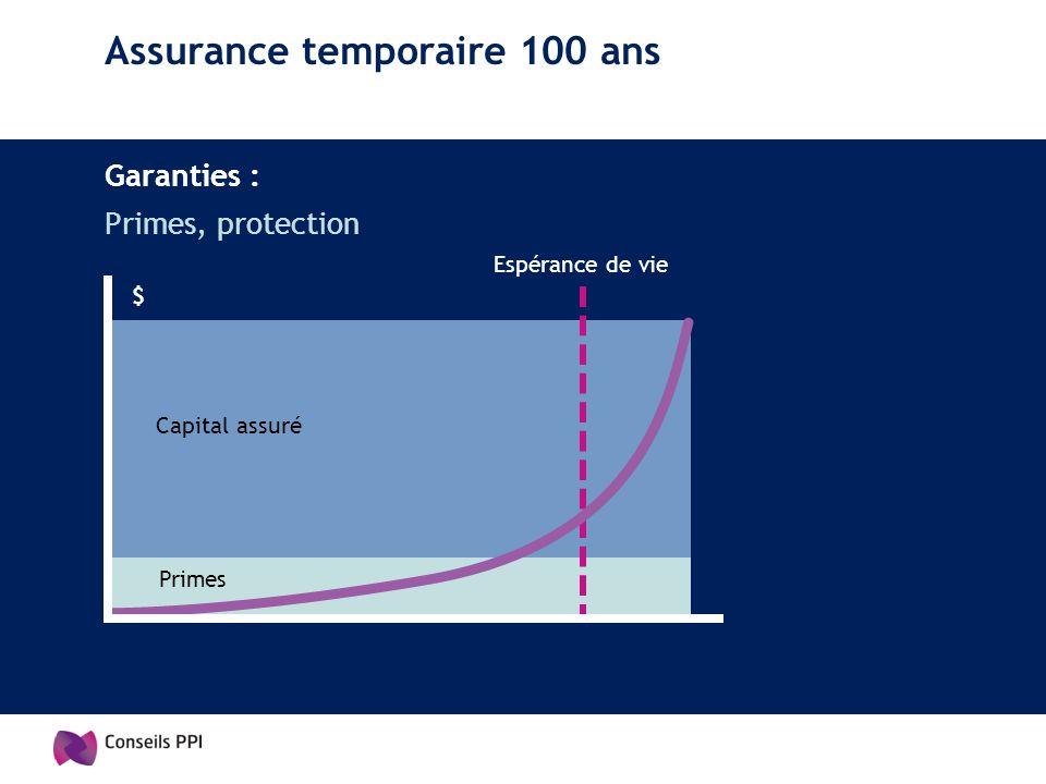 Assurance temporaire 100 ans