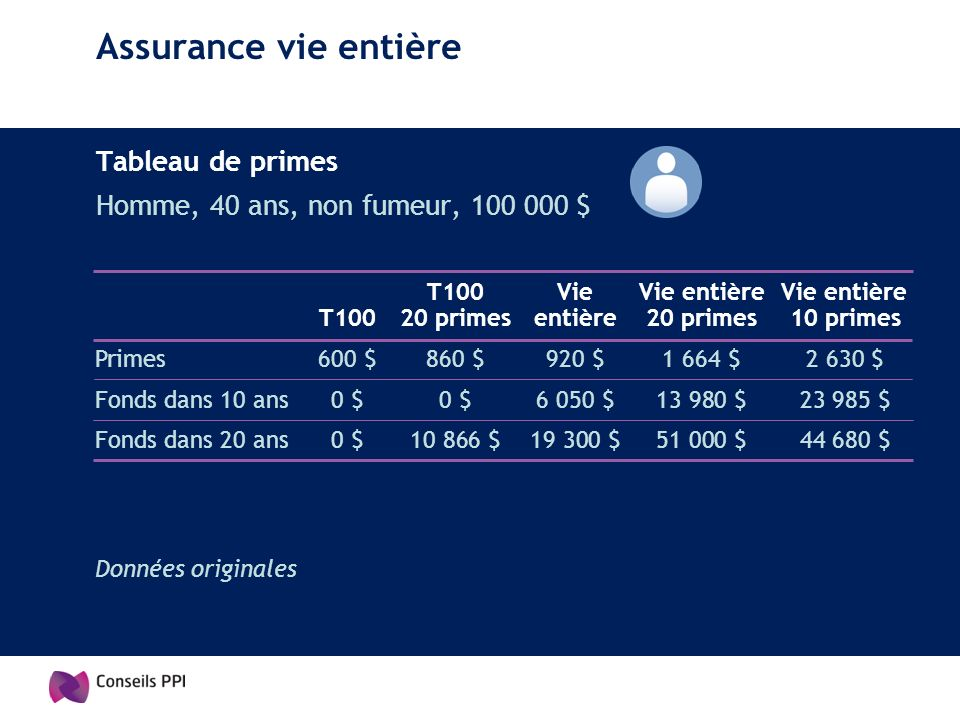 Assurance vie entière Tableau de primes