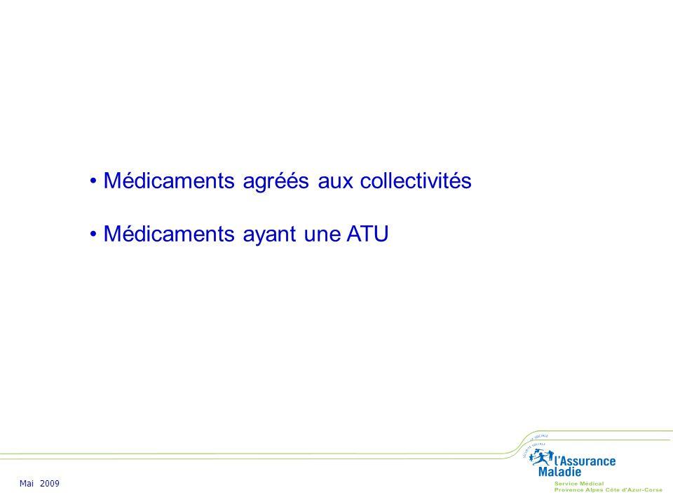 Médicaments agréés aux collectivités Médicaments ayant une ATU