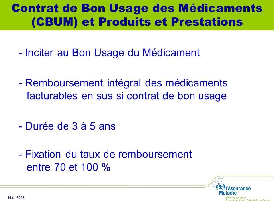 Contrat de Bon Usage des Médicaments (CBUM) et Produits et Prestations