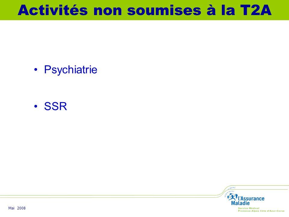 Activités non soumises à la T2A