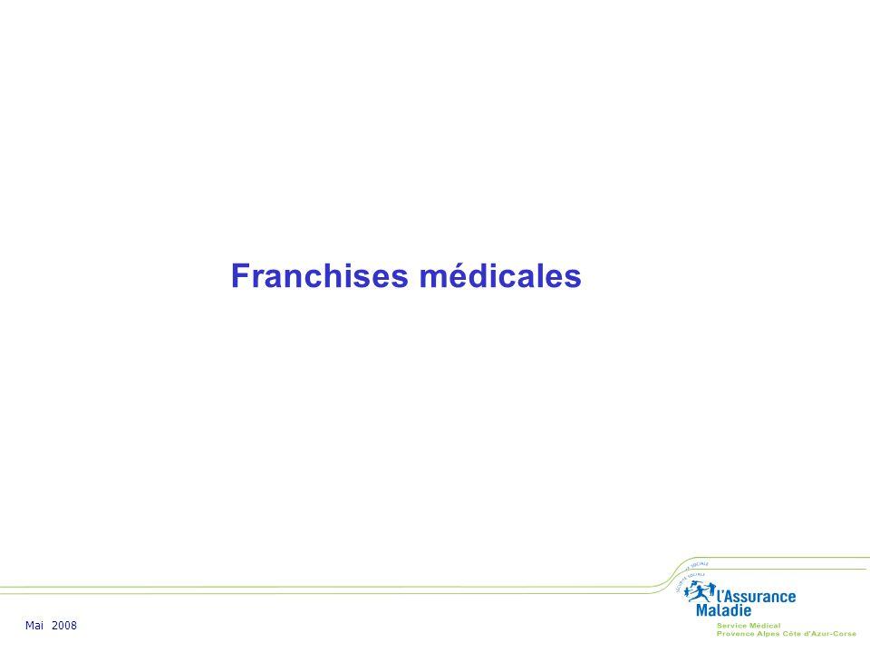 Franchises médicales ERSM - Mission d'Appui Pharmacie
