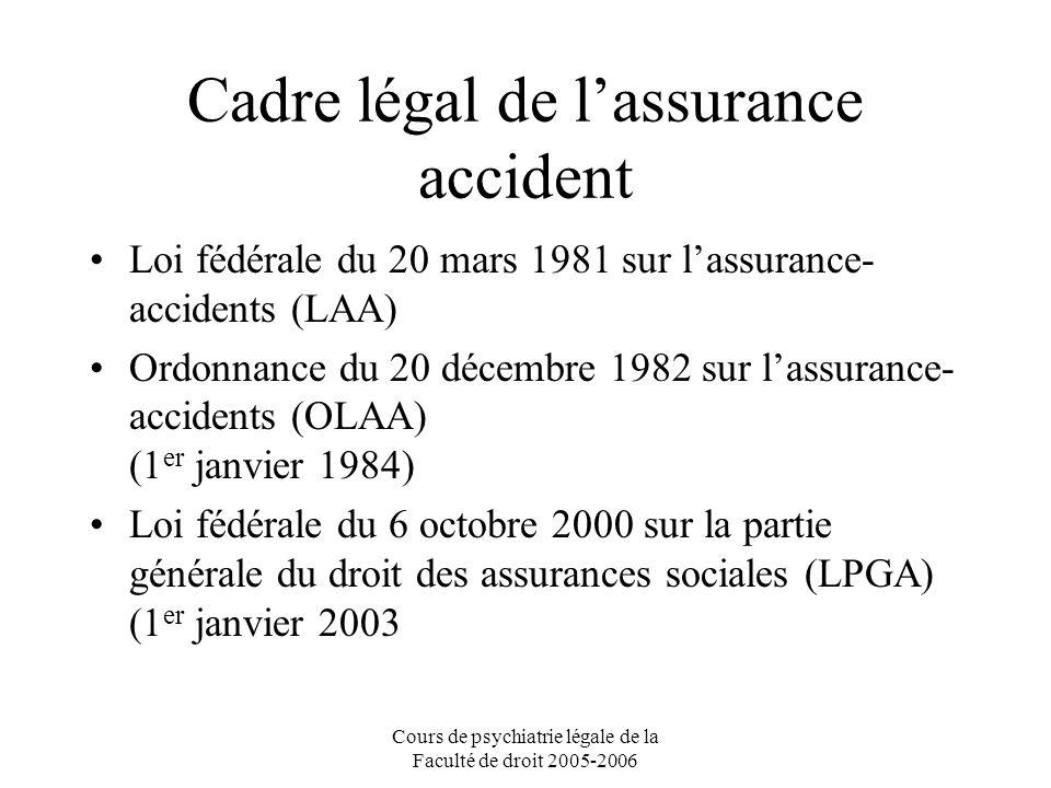 Cadre légal de l'assurance accident