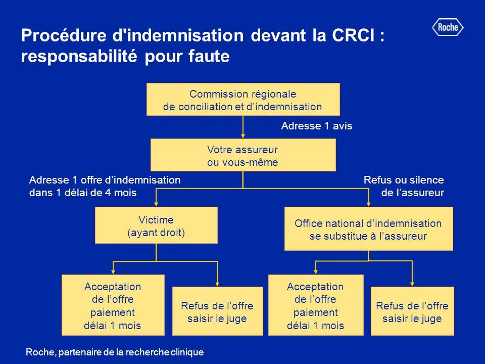 Procédure d indemnisation devant la CRCI : responsabilité pour faute