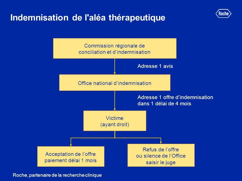 Indemnisation de l aléa thérapeutique