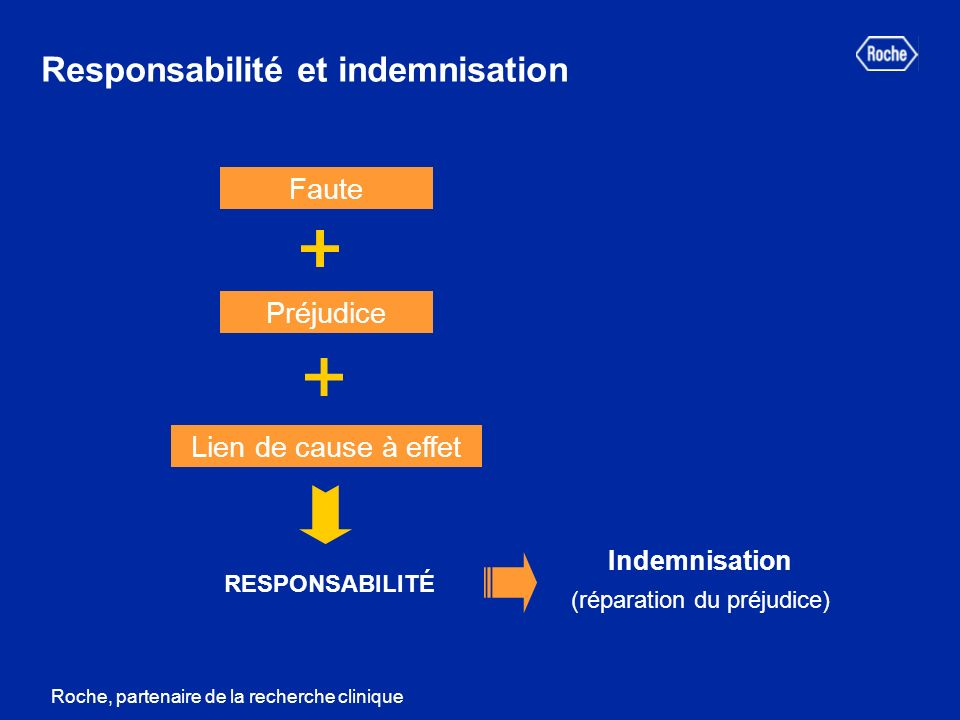 Responsabilité et indemnisation