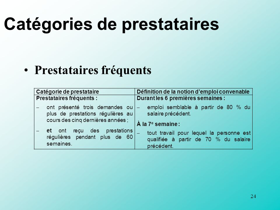 Catégories de prestataires