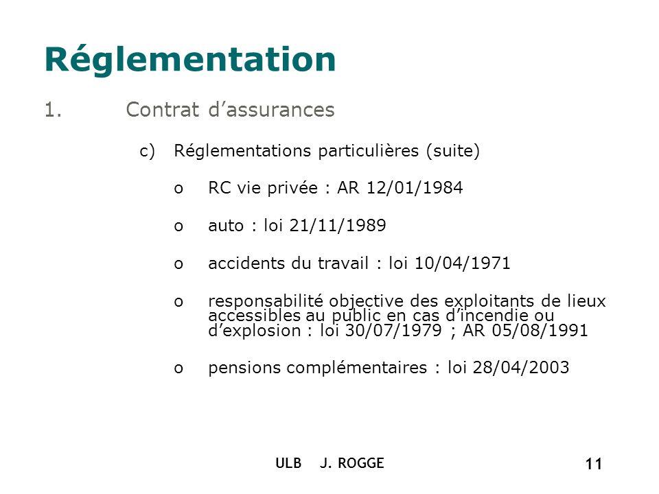 Réglementation Contrat d'assurances