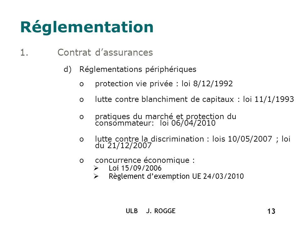 Réglementation Contrat d'assurances Réglementations périphériques
