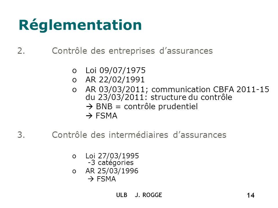 Réglementation Contrôle des entreprises d'assurances