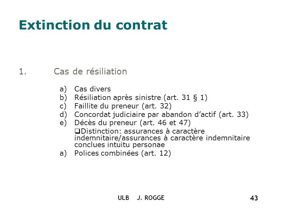 Extinction du contrat Cas de résiliation Cas divers