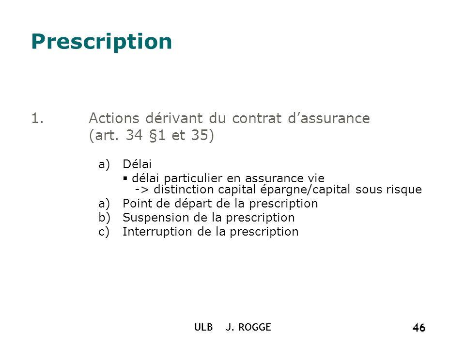 Prescription Actions dérivant du contrat d'assurance