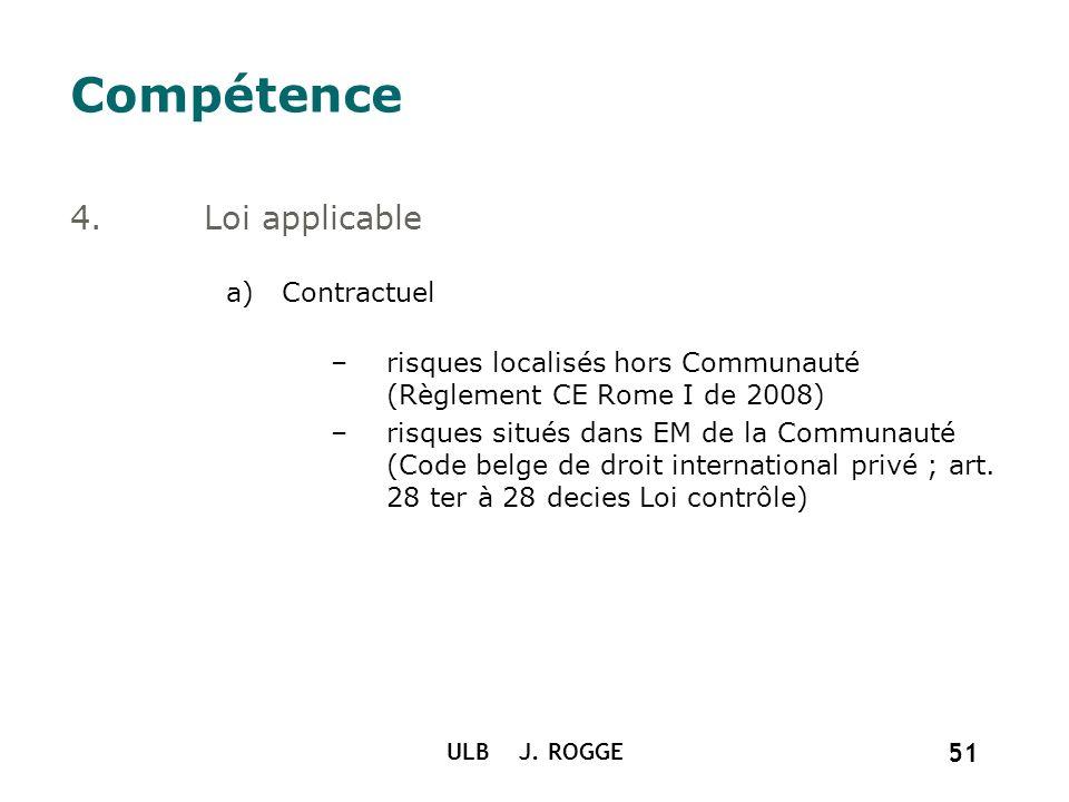 Compétence Loi applicable Contractuel