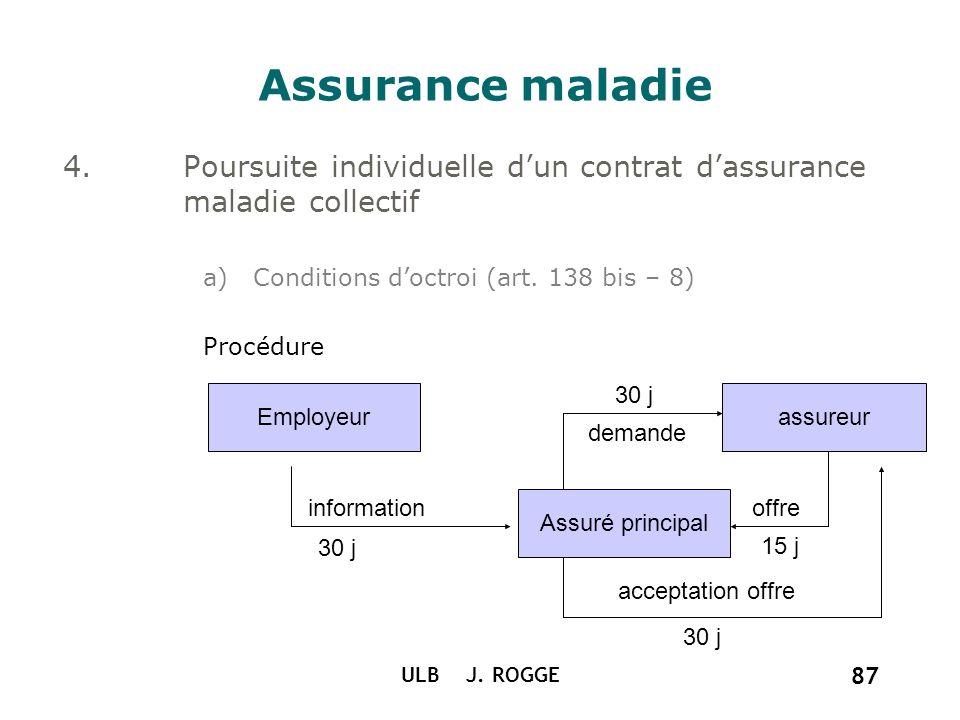Assurance maladie Poursuite individuelle d'un contrat d'assurance maladie collectif. Conditions d'octroi (art. 138 bis – 8)