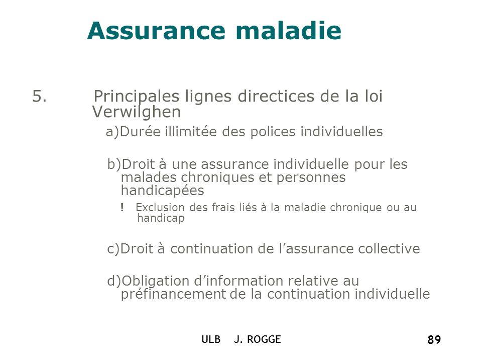 Assurance maladie 5. Principales lignes directices de la loi Verwilghen. a)Durée illimitée des polices individuelles.