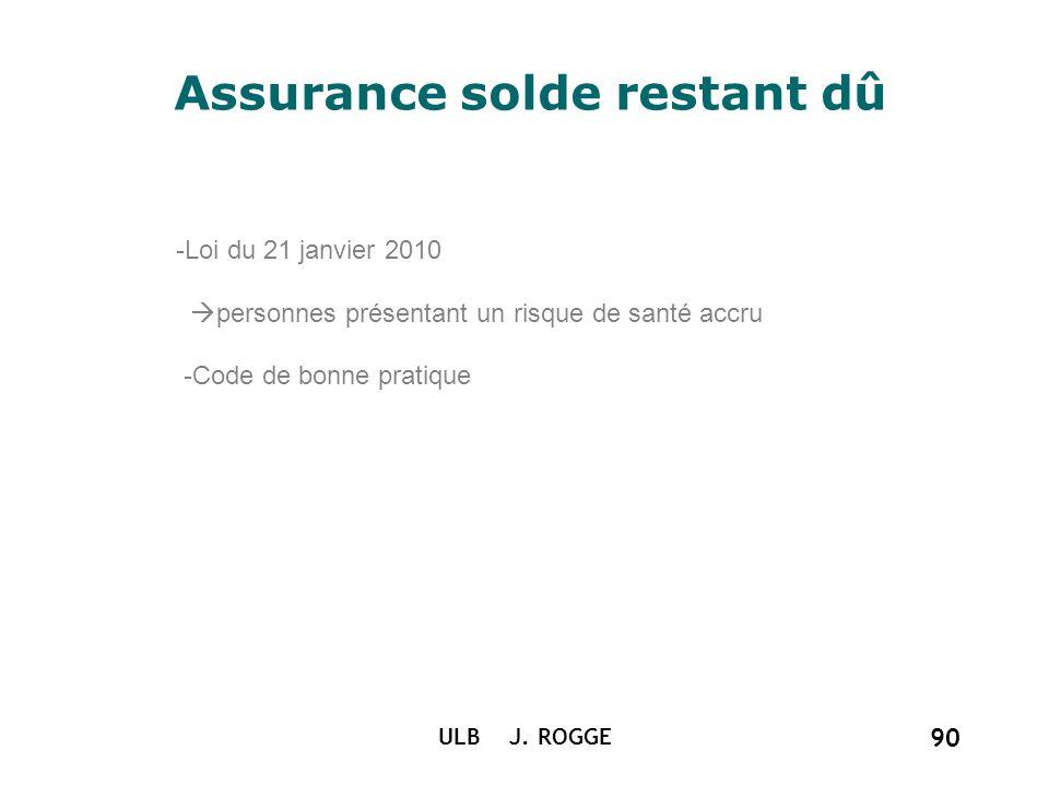 Assurance solde restant dû