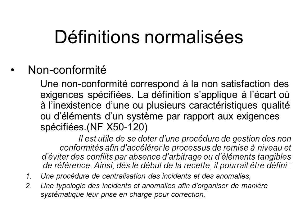Définitions normalisées