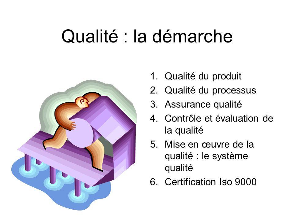 Qualité : la démarche Qualité du produit Qualité du processus