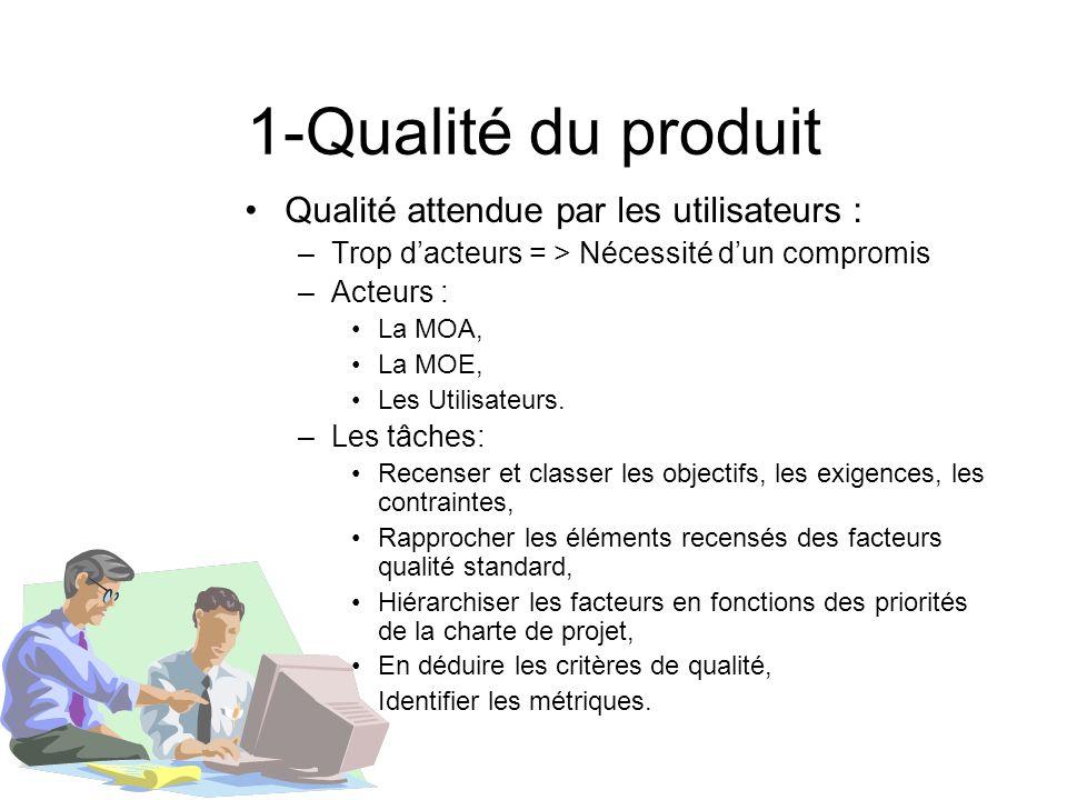 1-Qualité du produit Qualité attendue par les utilisateurs :