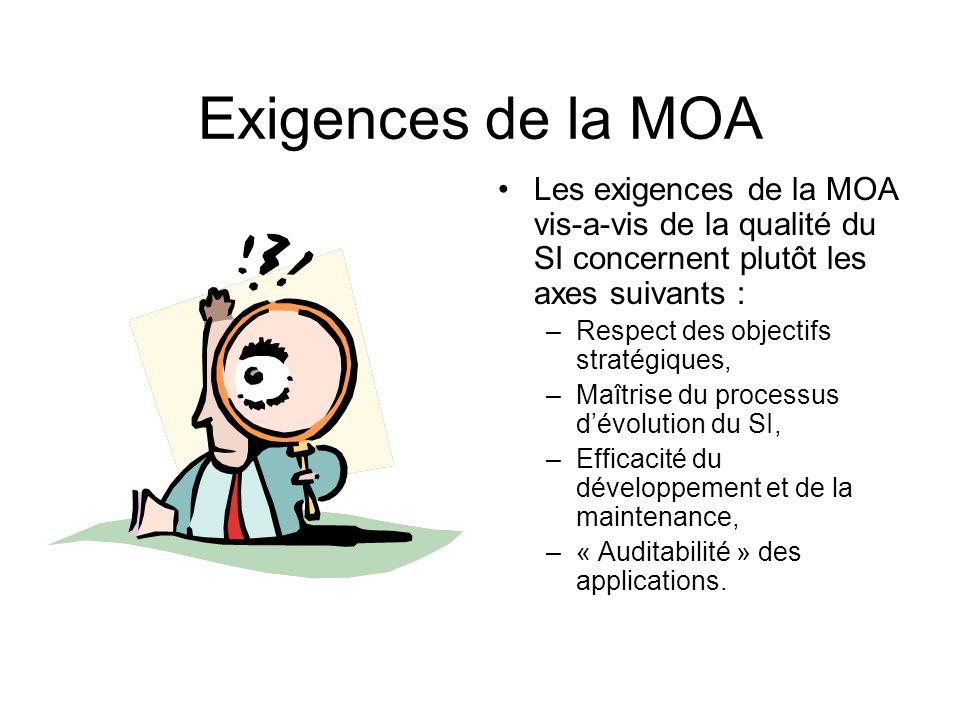 Exigences de la MOA Les exigences de la MOA vis-a-vis de la qualité du SI concernent plutôt les axes suivants :