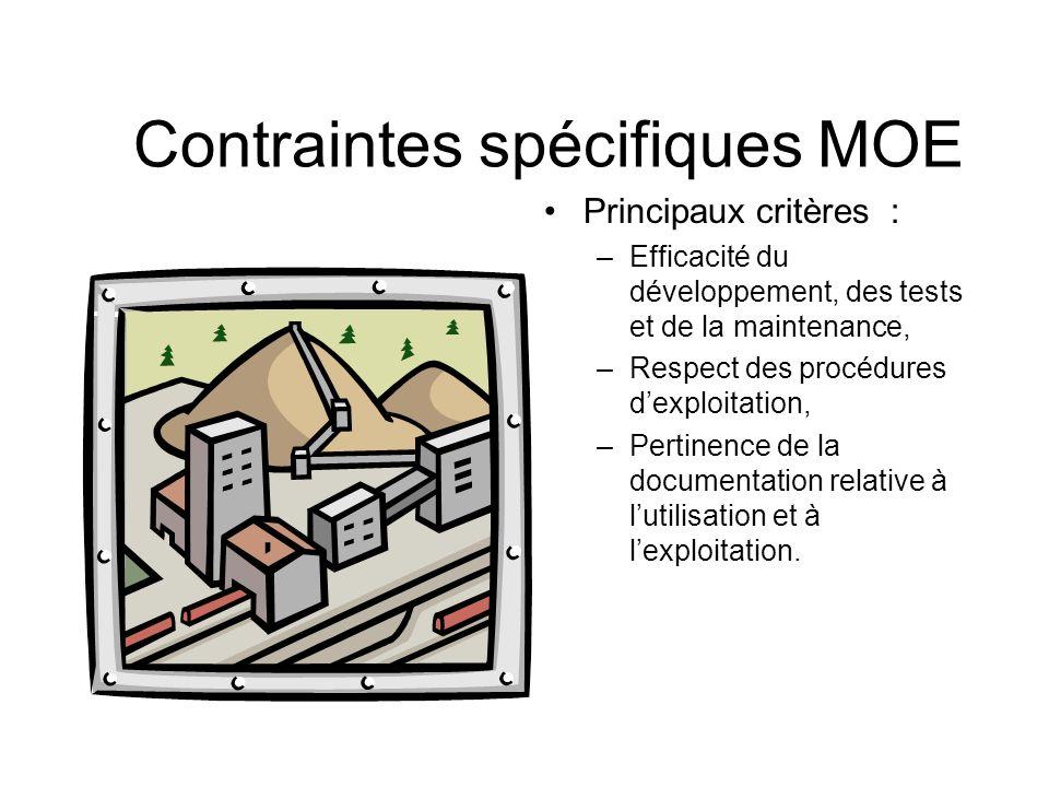 Contraintes spécifiques MOE