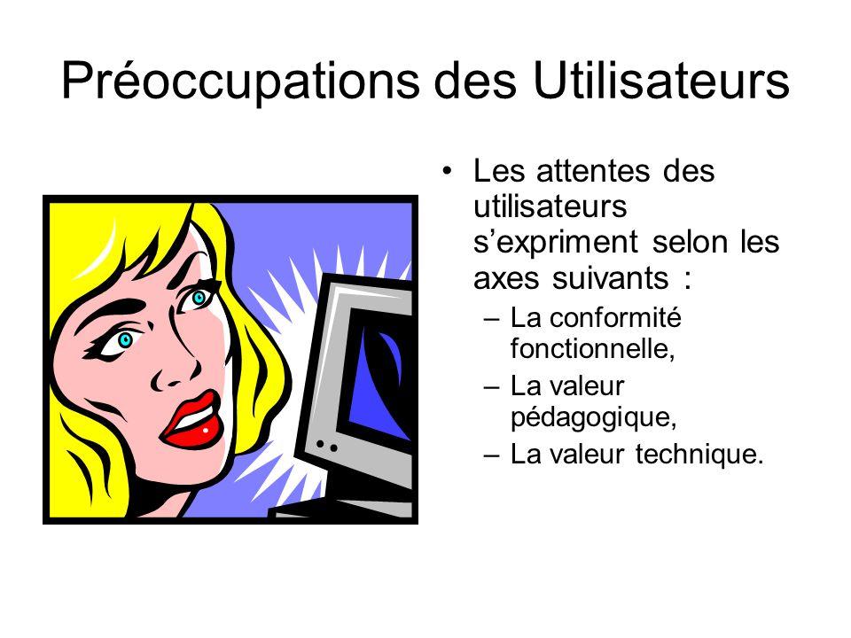 Préoccupations des Utilisateurs