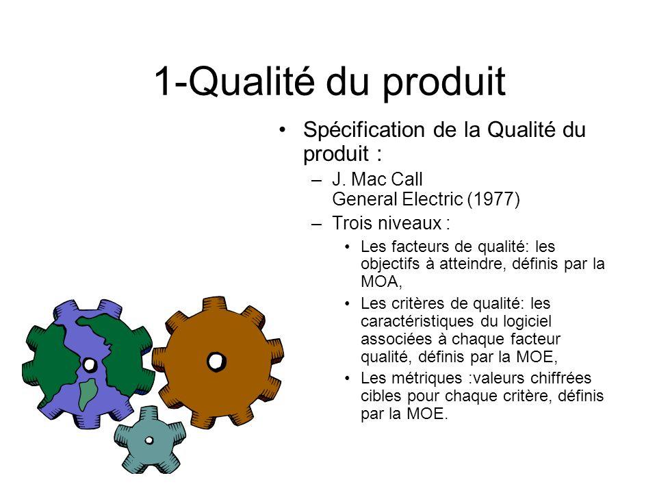 1-Qualité du produit Spécification de la Qualité du produit :