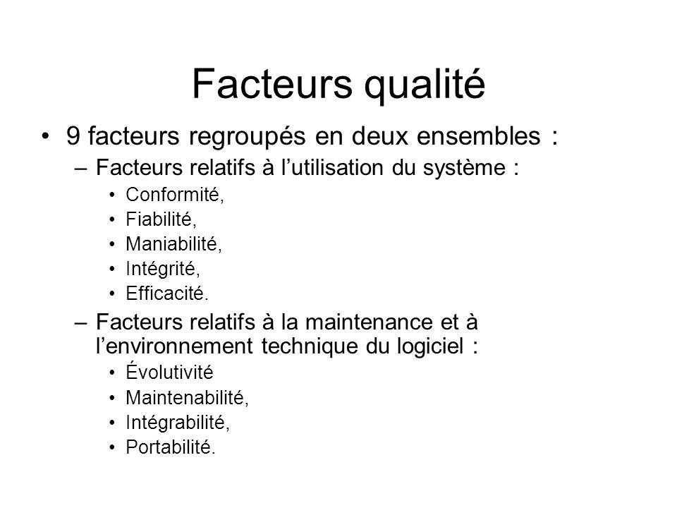 Facteurs qualité 9 facteurs regroupés en deux ensembles :