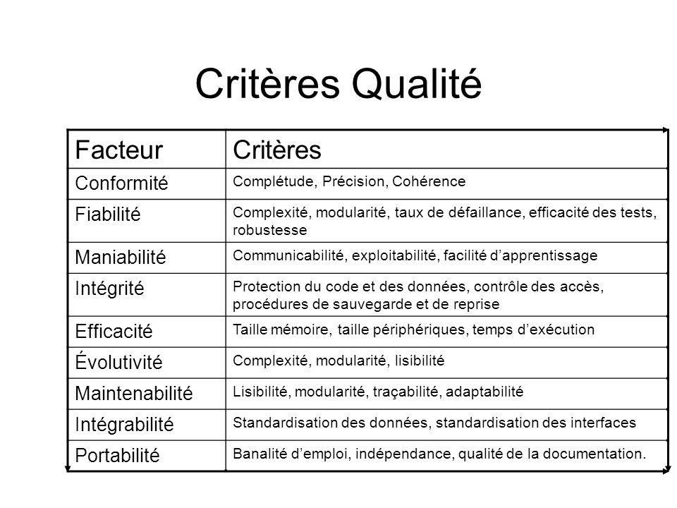 Critères Qualité Facteur Critères Conformité Fiabilité Maniabilité